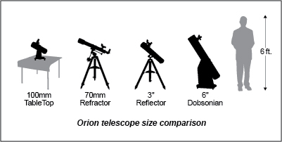 Orion telescope size comparison