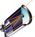 Katadioptrik Teleskop