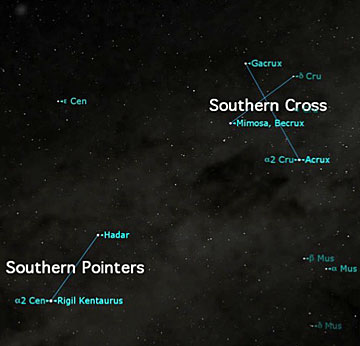 Southern Pointers and Southern Cross