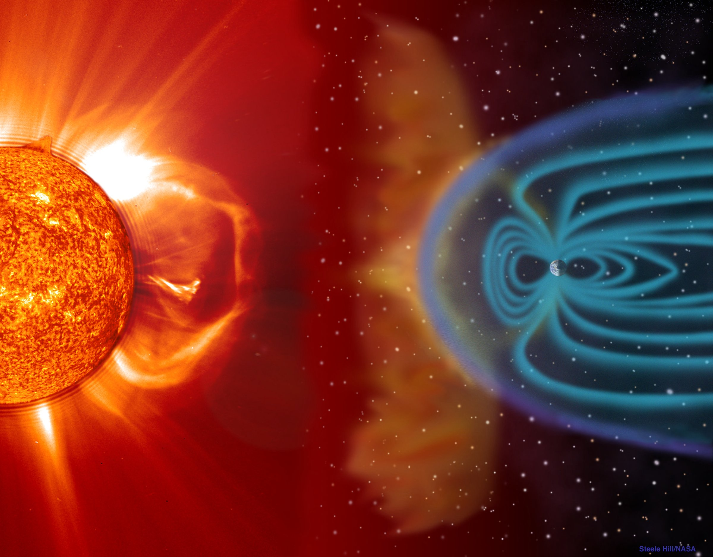 The Sun's Magnetic Field