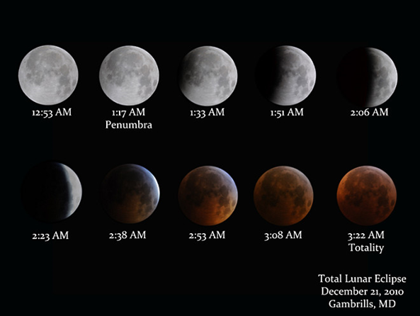 Total Lunar Eclipse Montage, by Justin Van H.