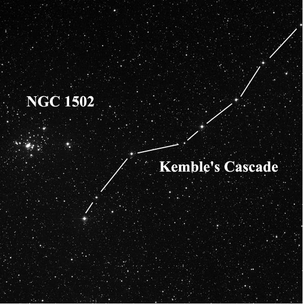 Kemble's Cascade and NGC 1502