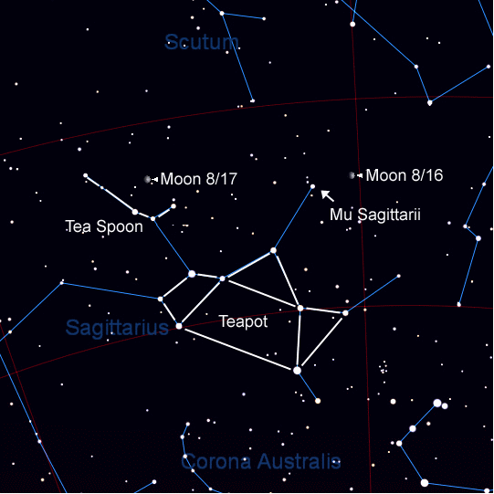 Mu Sagittarii and the Moon