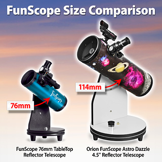 FunScope Size Comparison