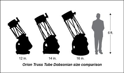 Truss Tube Dob Chart